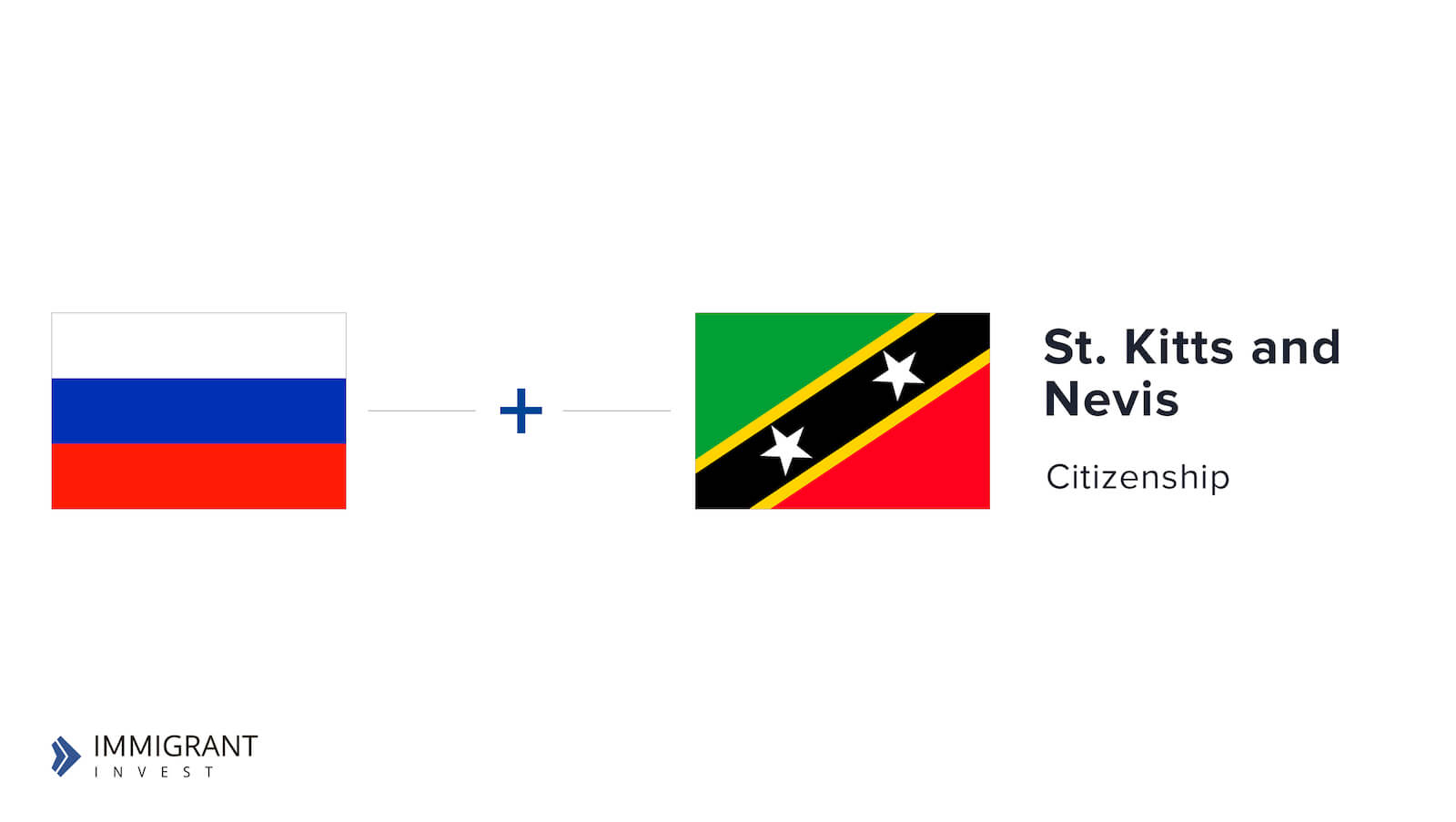 St. Kitts and Nevis Citizenship